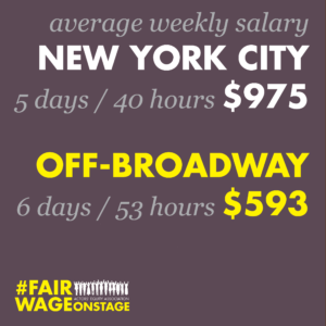 fair-wage-on-stage-quotes-facts-04