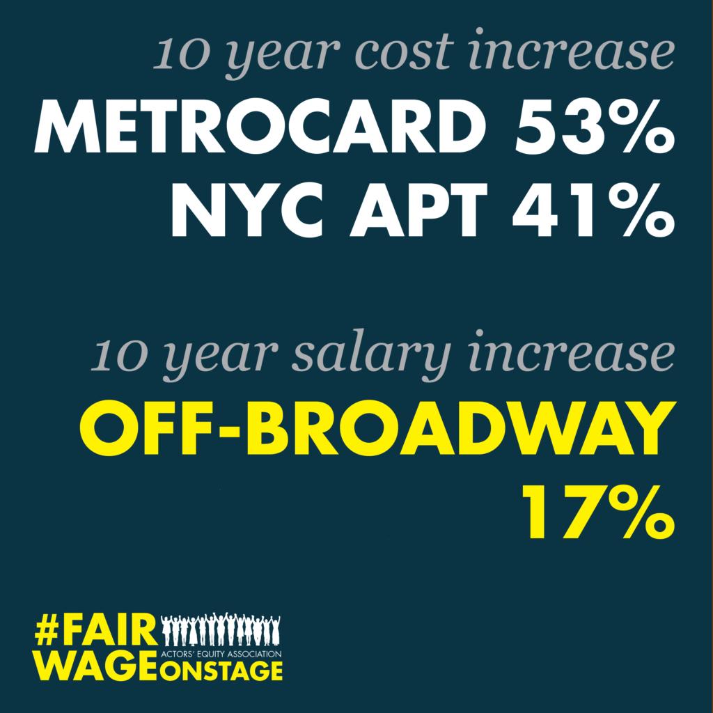 2016 Off Broadway FAQ - Fair Wage OnStage